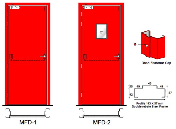 Metal fire doors - What is a fire rated door ...